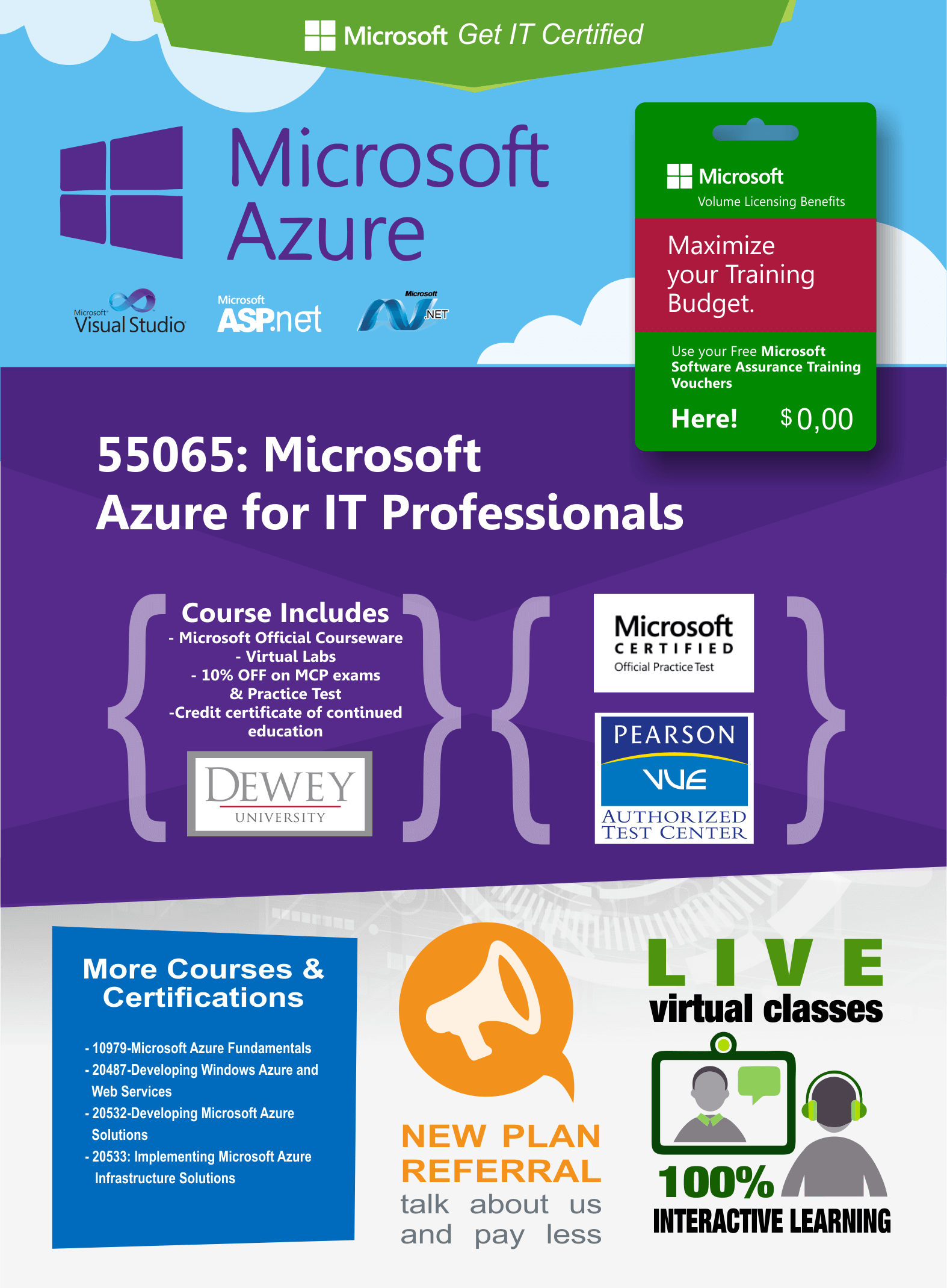55065 Microsoft Azure For It Professionals Interactive Technology