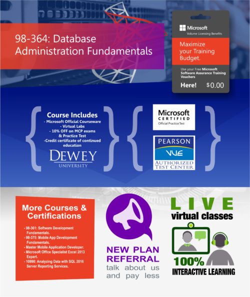 98-364: Database Administration Fundamentals