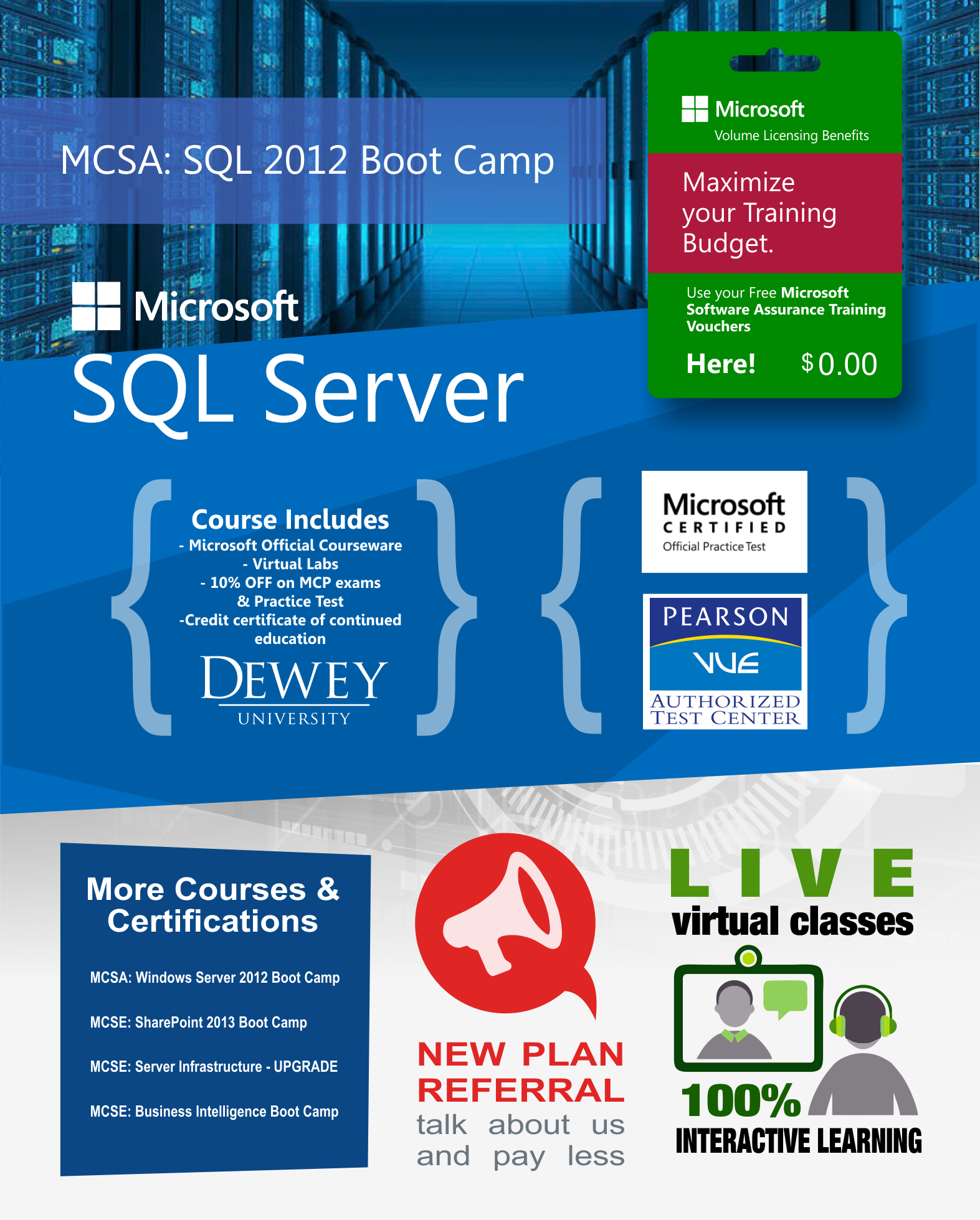 Mcsa Sql Server 20122014 Interactive Technology Group